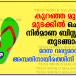 10 Profitable business ideas in Kerala