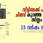Mini budget solar inverter for home