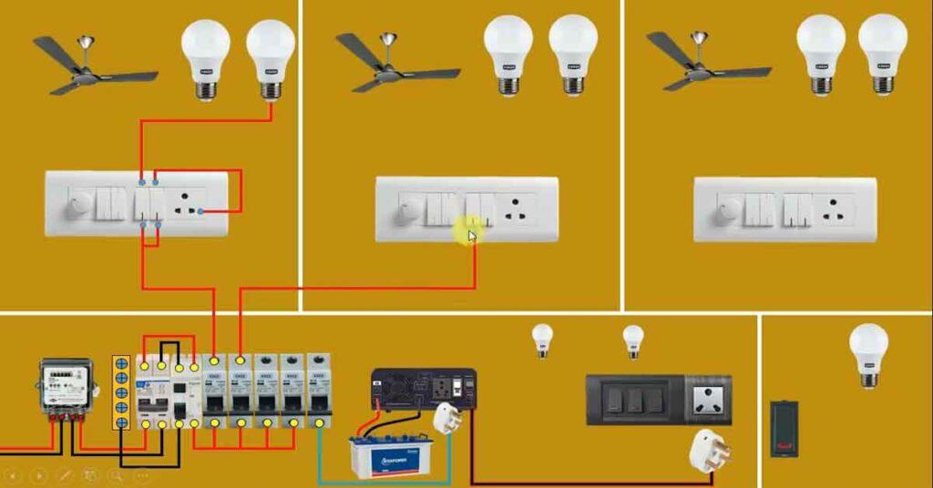 Basic Electrical Wiring Tutorial
